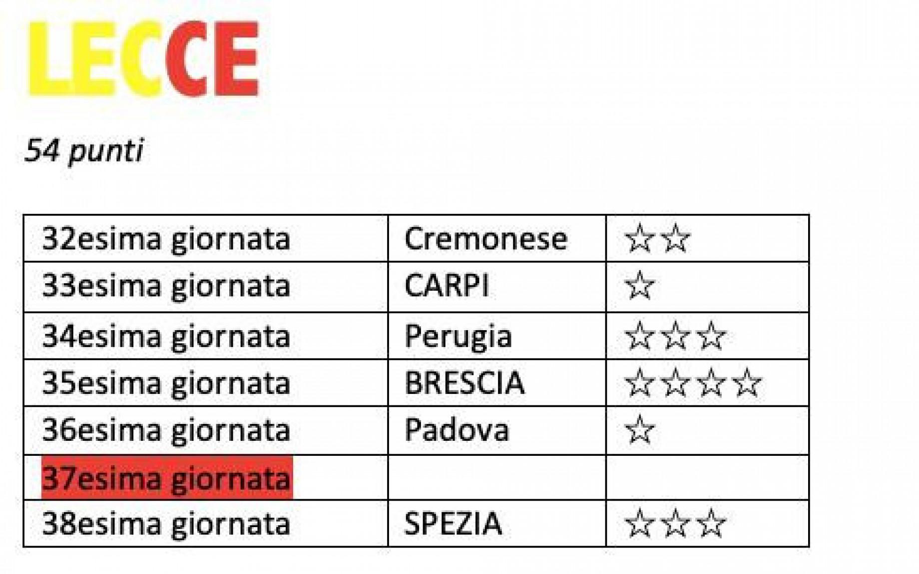 Lecce Calcio Calendario.Serie B Il Calendario Completo Della Lotta Promozione