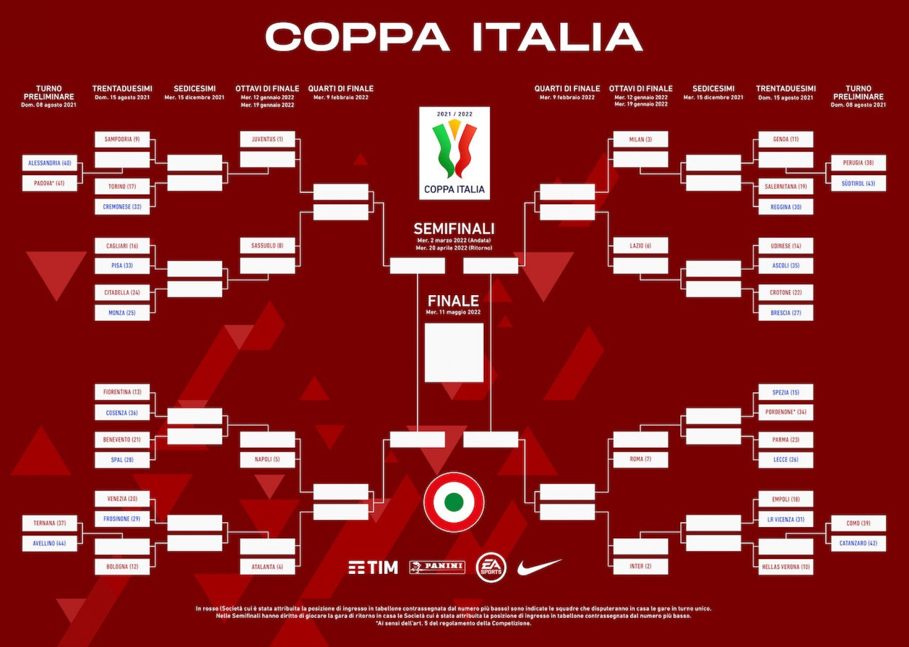 coppa-italia-tabellone.jpg