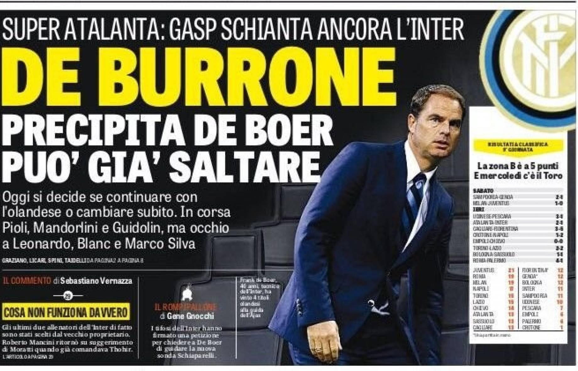 Pagina Di Calendario Settembre 2019.La Rassegna Stampa Sportiva Le Prime Pagine Di Oggi 4
