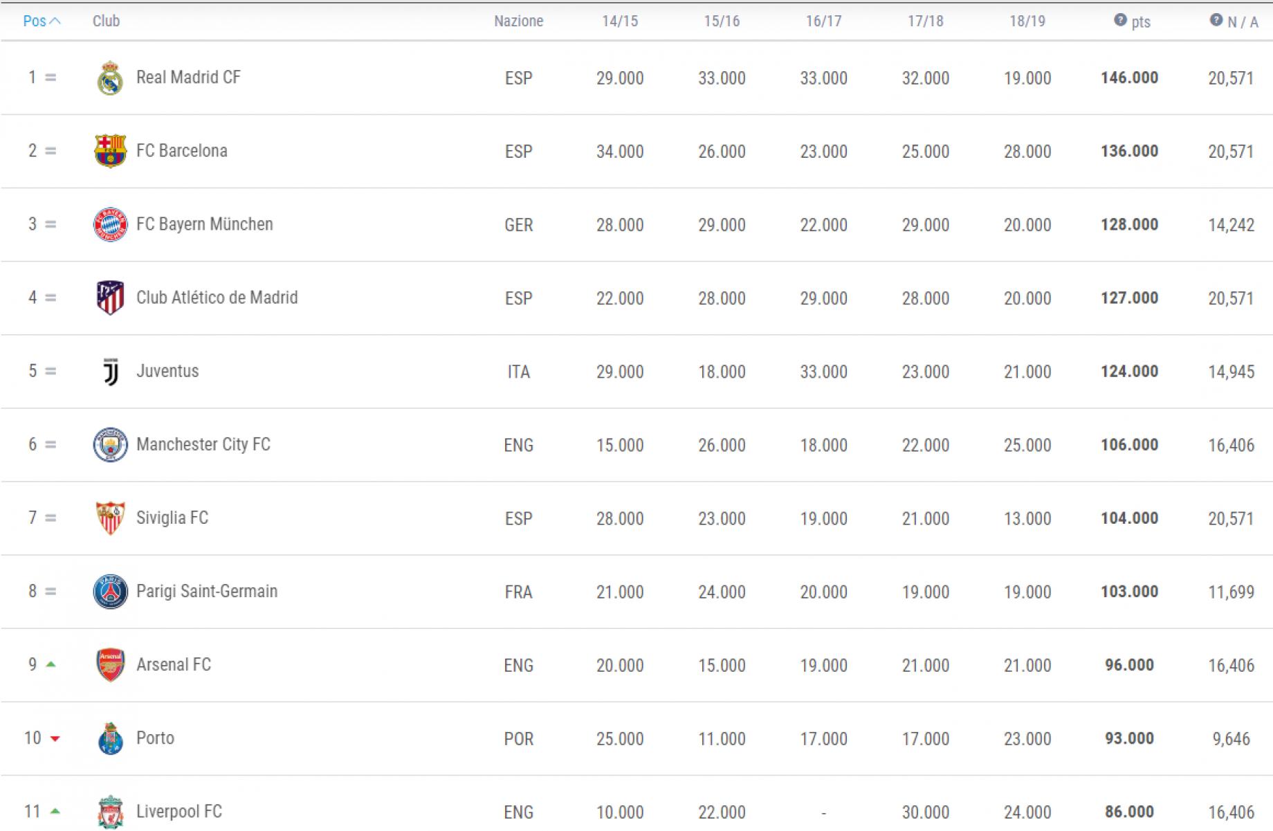 ranking uefa club 19 aprile 1.png